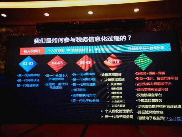 首届高峰论坛会丨构建代理记账命运共同体!商者无域相融共生